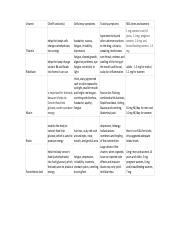 Water Soluable Vitamins - Sheet1.pdf