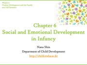 Chapter6. Social and Emotioanl Development in Infancy I (cyber)
