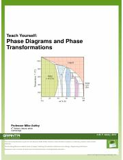 teach_yourself_phase_diagrams_and_phase_transformations.pdf
