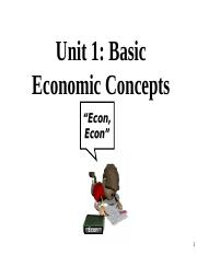 AP Macro 1-3 Terms and 4 Factors