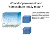 meaning_homosphere_permanent