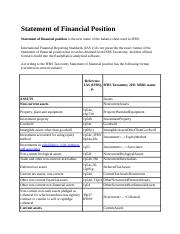 Statement of Financial Position.docx