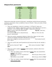 Disjunctive pronouns