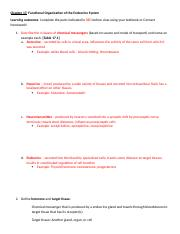 Learning Outcomes with Notes-Chap 17-Functional Organization of the Endocrine System-10thEd - Copy.d