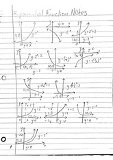 math classnote: Exponential function