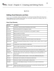 Editing Chart Elements and Data.pdf