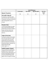 Assignment Rubric.doc