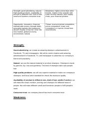 swot(marketing)