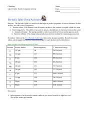 periodic trends computeractivity.docx - Chemistry Lab ...