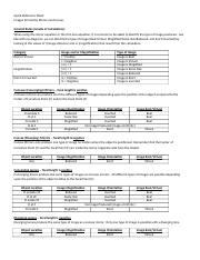 Quick Reference Sheet - Mirrors and Lenses.docx