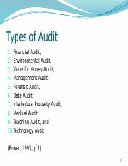 Types of Audit List Lecture 1-1.pptx