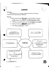 Judaism Beliefs Worksheet worksheet