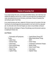Theories of Counseling Chart.docx