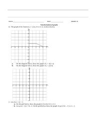 Transformation of graphs - Student