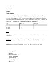 Chemistry P&D(Proposal).docx