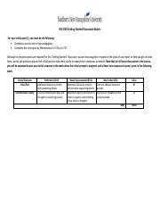 Getting Started Discussion Rubric.pdf