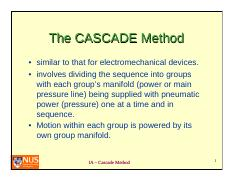 Cascade Method threee cylinders