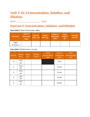Unit7_Concentration_Dilution (2).docx