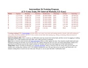Intermediate%205k%20Training%20Program