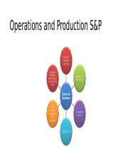 Operations and Production S&P_Presentation.pptx