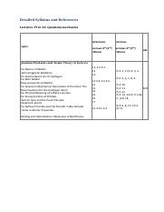 Detailed Syllabus and References Quantum mechanics.pdf