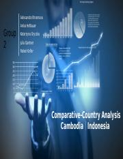 Comparative-country analysis_group 2(1).pptx