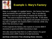 Decision tree & Losing money, still go ahead and do it