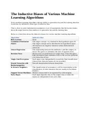 Inductive Biases of Various ML algorithms.docx