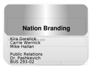 Nationbranding
