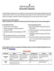 IT-135 Discussion Rubric