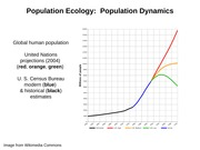 Lecture11_PopulationDynamics_Fall2014