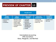 ACCT3030_2014_Ch12+Intangibles_S