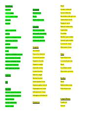 skeleton terms list.docx