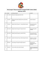 254659417 Rancangan Tahunan Kelab Fotografi Docx Rancangan Tahunan Kelab Fotografi Smk Tunku Abdul Rahman 2015 Bil Tarikh Cadangan Aktiviti Catatan 1 Course Hero