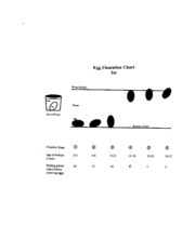 egg_flotation_chart-1