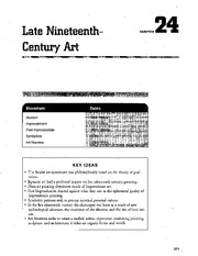 Chapter 24 Late 19th Century Art AP Study Guide