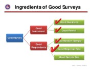 4 - Surveys II + Measurement Concepts(1)