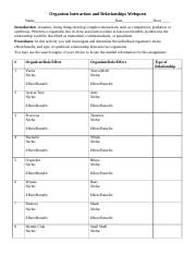 symbiosis Internet worksheet