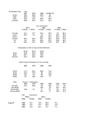 Labor-ForceTables