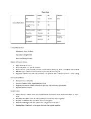 Case Log template(1).docx