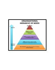 maslows-hierarchy-of-needs-business.png