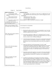 Cornell Notes Chapter 21  copy.docx
