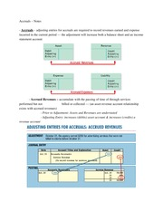 Financial Acct - Accrual Based