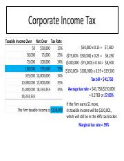 Corporate Tax Schedule (Chapter 2-Slide 28)(1).pdf