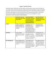 Module One Lesson Two Completion Assignment Part IV Legend vs. Eyewitness Worksheet