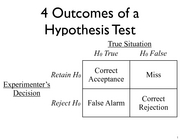 lecture 12 Hypothesis Testing(pt.2)