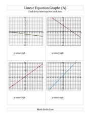 Linear equations finding the graph