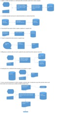 Landersonmalm_Week02AccountingInformationSystemsFlowcharting_101815.docx