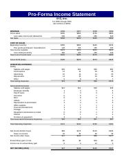 proforma income statement example.xltx