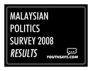 msian-political-survey-results-slide-1215704226376362-8